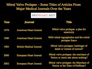 Mitral Valve Prolapse Confusion