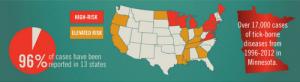 Lyme Disease & POTS Map