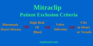 MitraClip Patient Exclusion Criteria