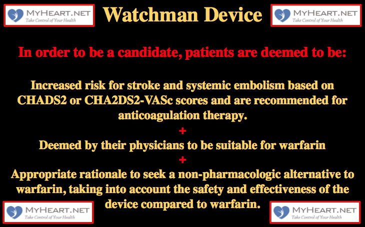 watchman-device-candidates