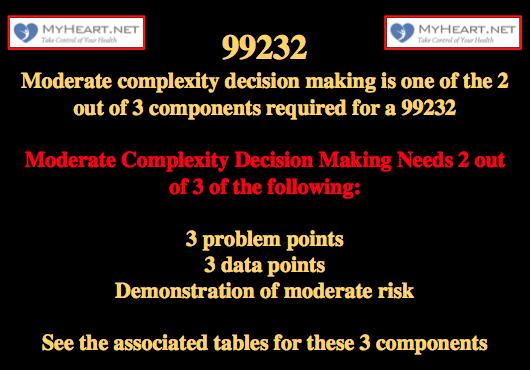 99232 CPT code 4 MDM