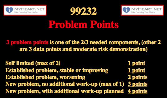 99232 CPT code 5 problem points