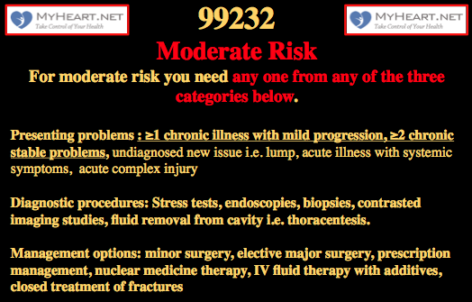 99232 CPT code 7 moderate risk
