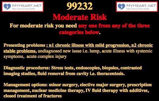 99232 CPT code 7 moderate risk