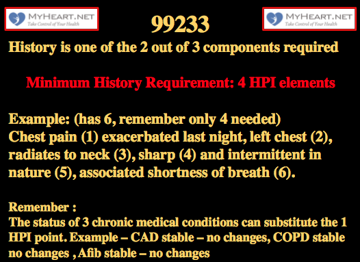 99233 CPT code 2 history