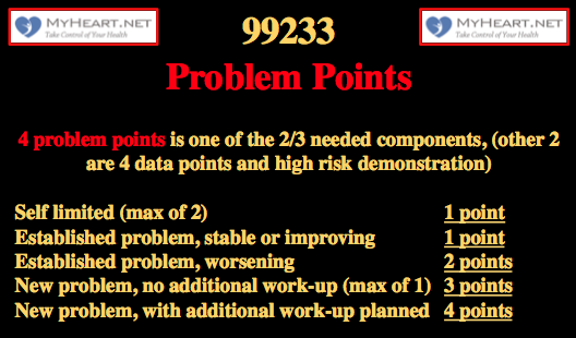 99233 CPT code 5 problem points