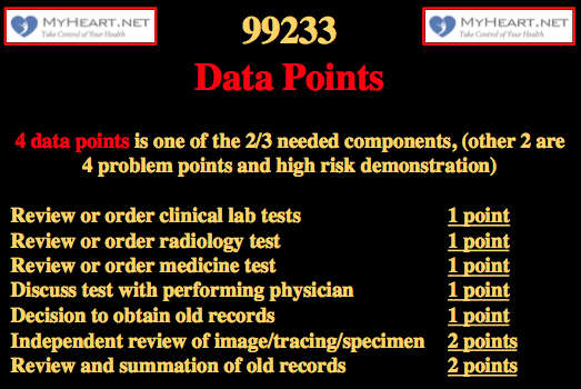 99233 CPT code 6 data points
