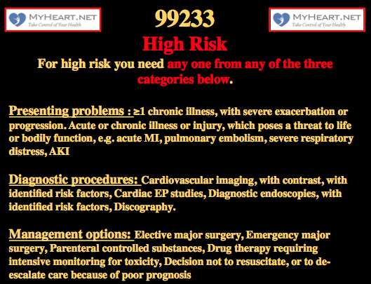 99233 CPT code 7 high risk